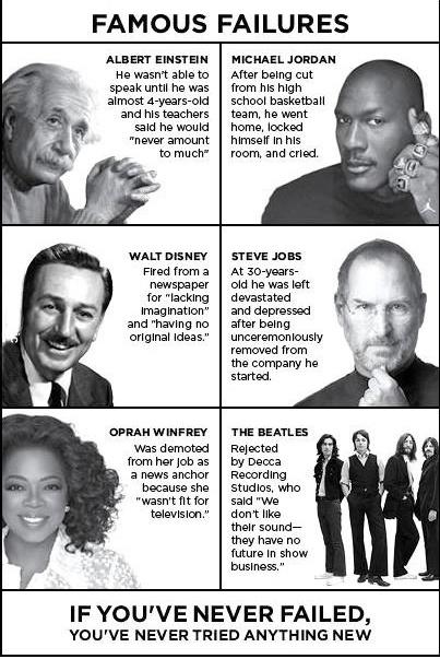 famous failure